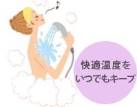 お湯を快適な温度に調節するPRO-TEC