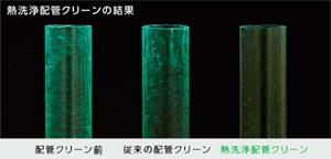 ノーリツの熱洗浄配管クリーン実験